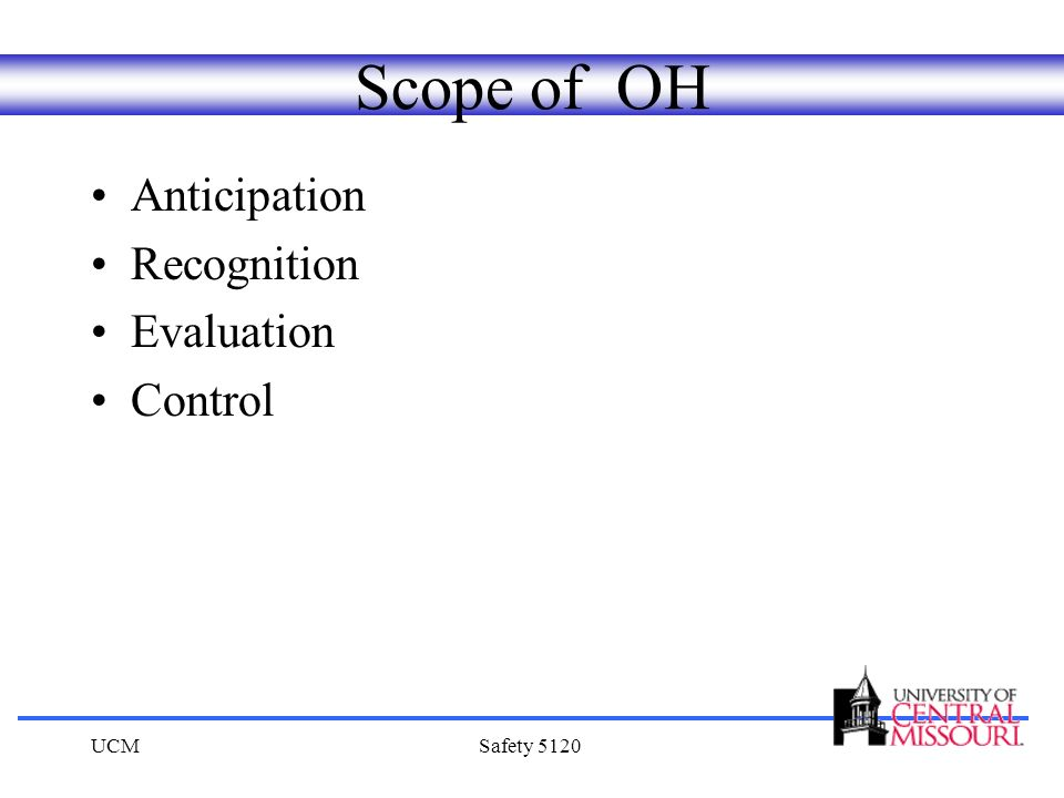Scope of OH Anticipation Recognition Evaluation Control UCM