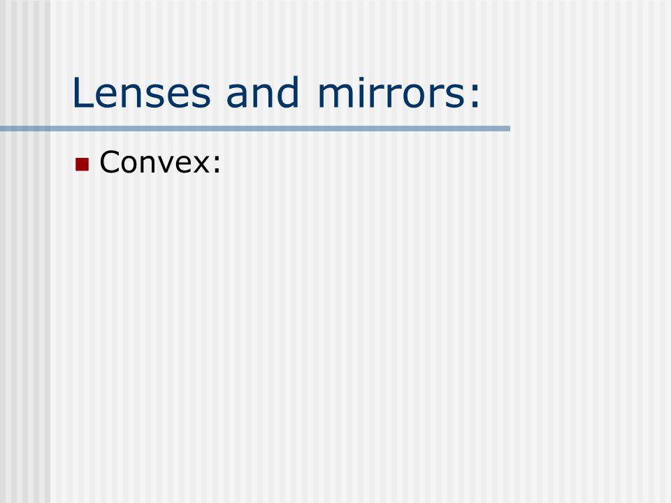 Lenses and mirrors: Convex: