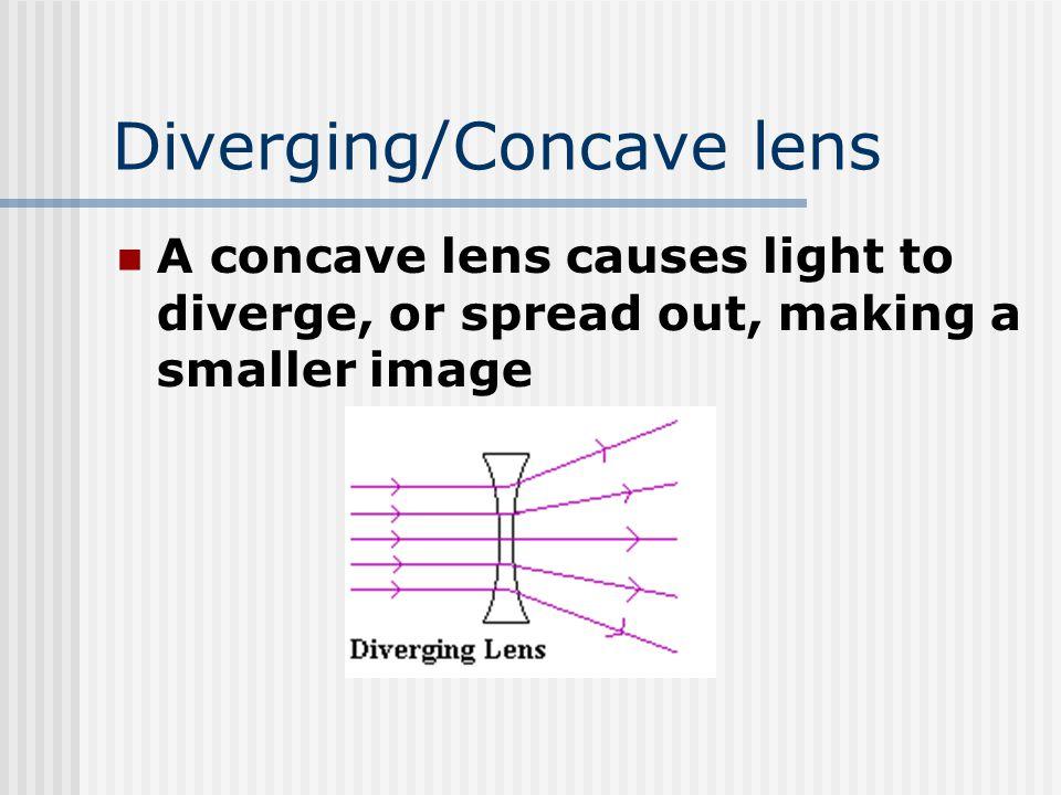 Diverging/Concave lens
