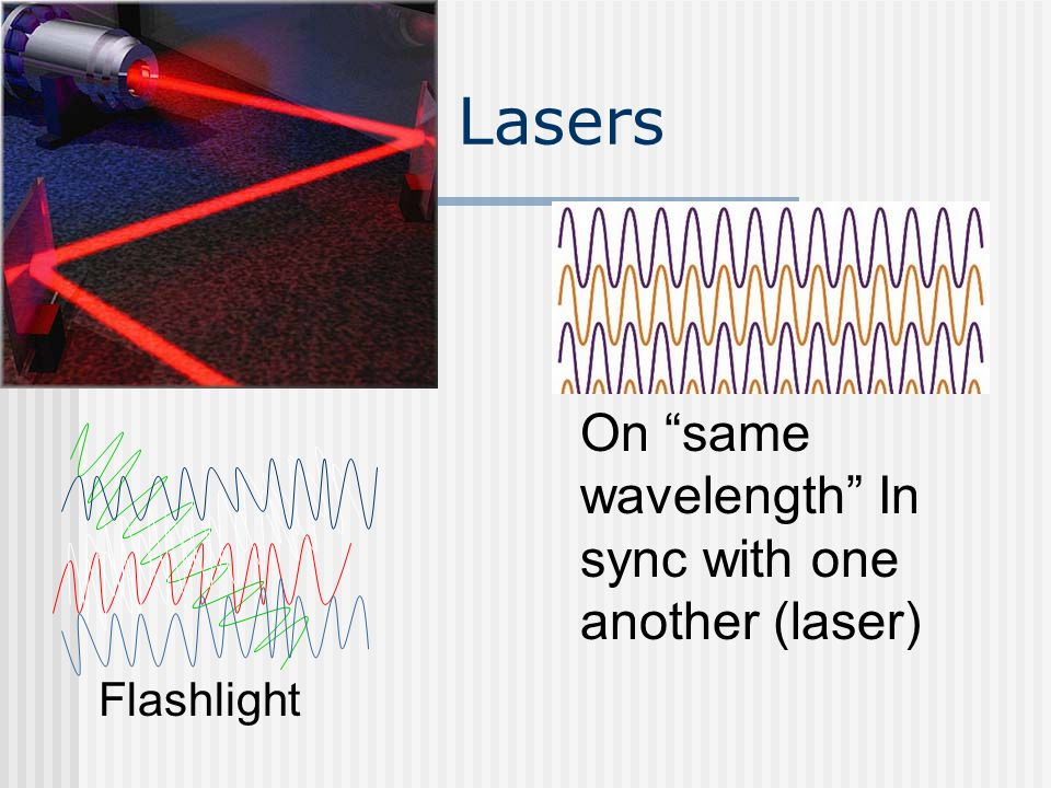 Lasers On same wavelength In sync with one another (laser)