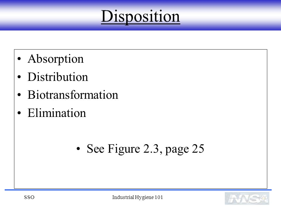 Disposition Absorption Distribution Biotransformation Elimination