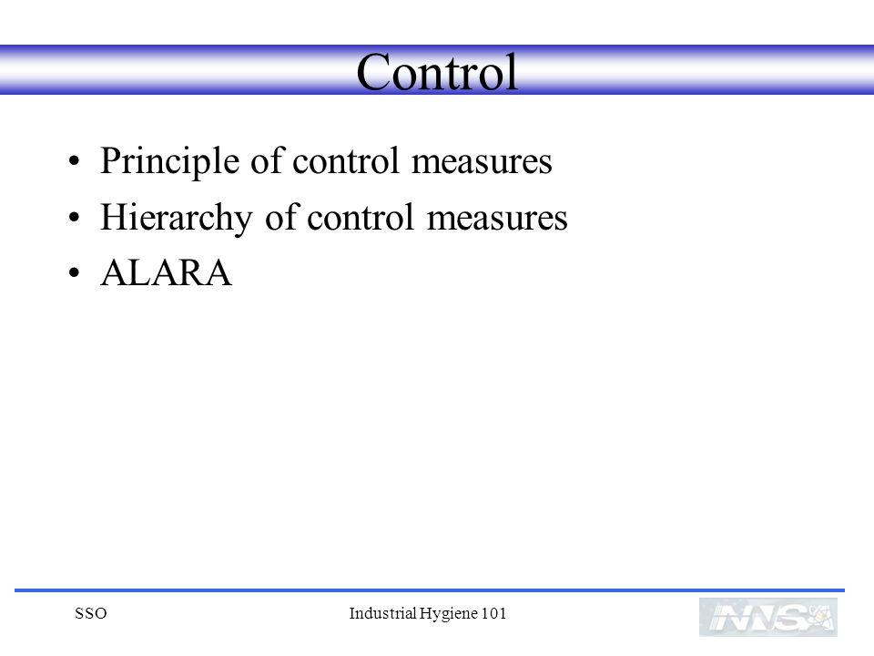 Control Principle of control measures Hierarchy of control measures
