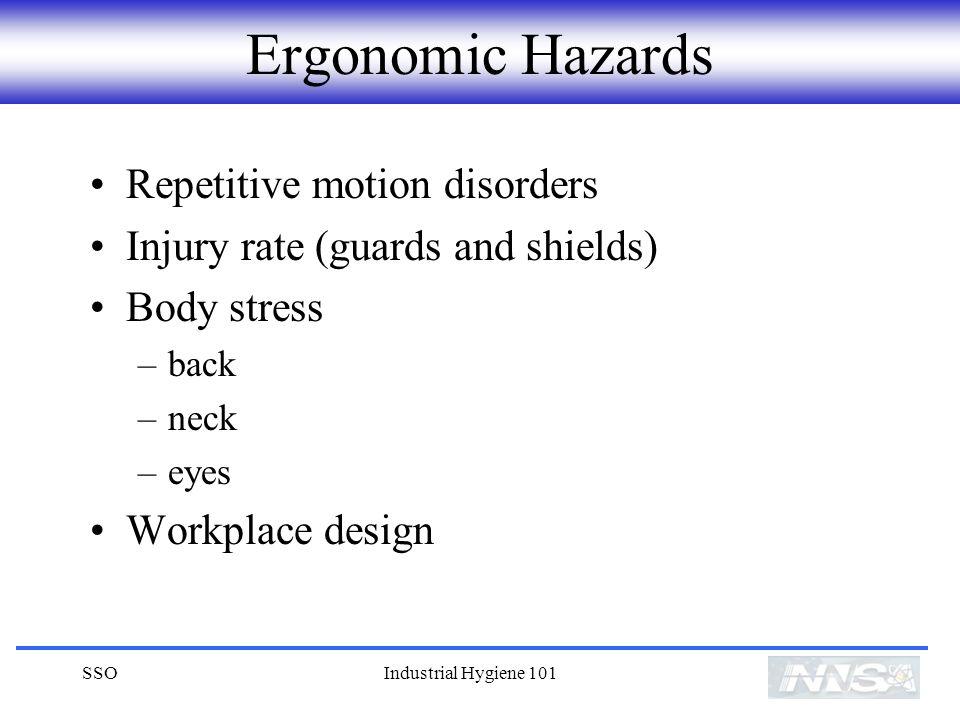 Ergonomic Hazards Repetitive motion disorders