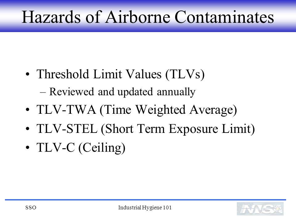 Hazards of Airborne Contaminates