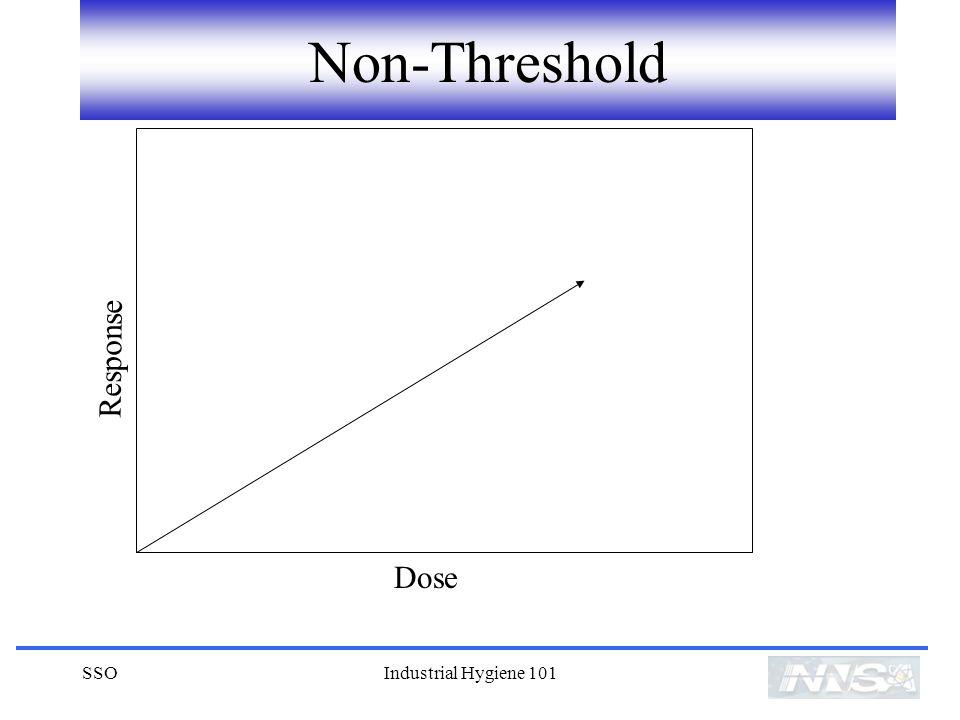Non-Threshold Dose Response SSO Industrial Hygiene 101
