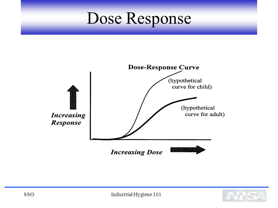 Dose Response SSO Industrial Hygiene 101