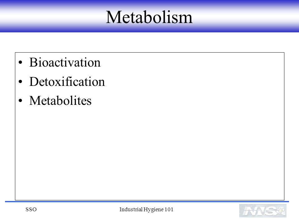 Metabolism Bioactivation Detoxification Metabolites SSO