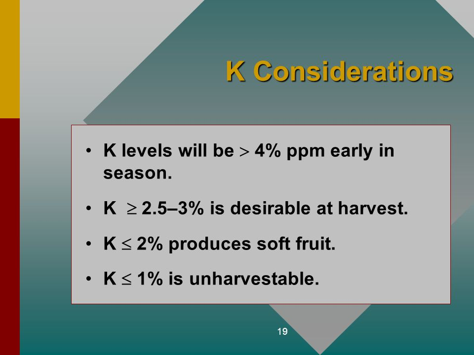 K Considerations K levels will be  4% ppm early in season.