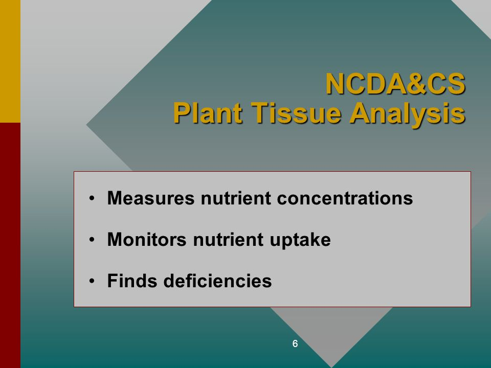 NCDA&CS Plant Tissue Analysis