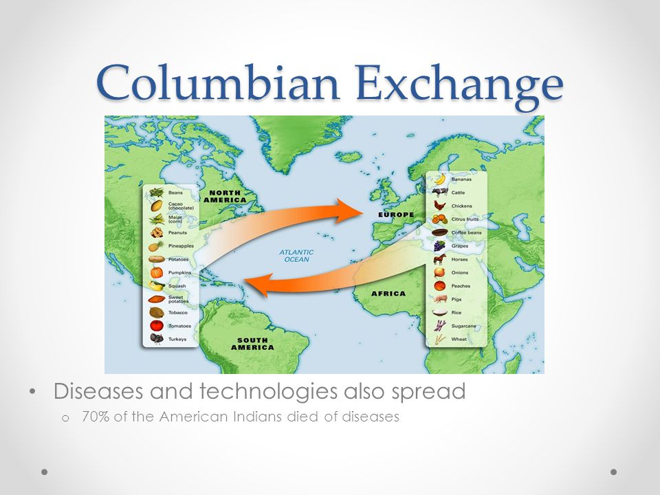 Columbian Exchange Diseases and technologies also spread