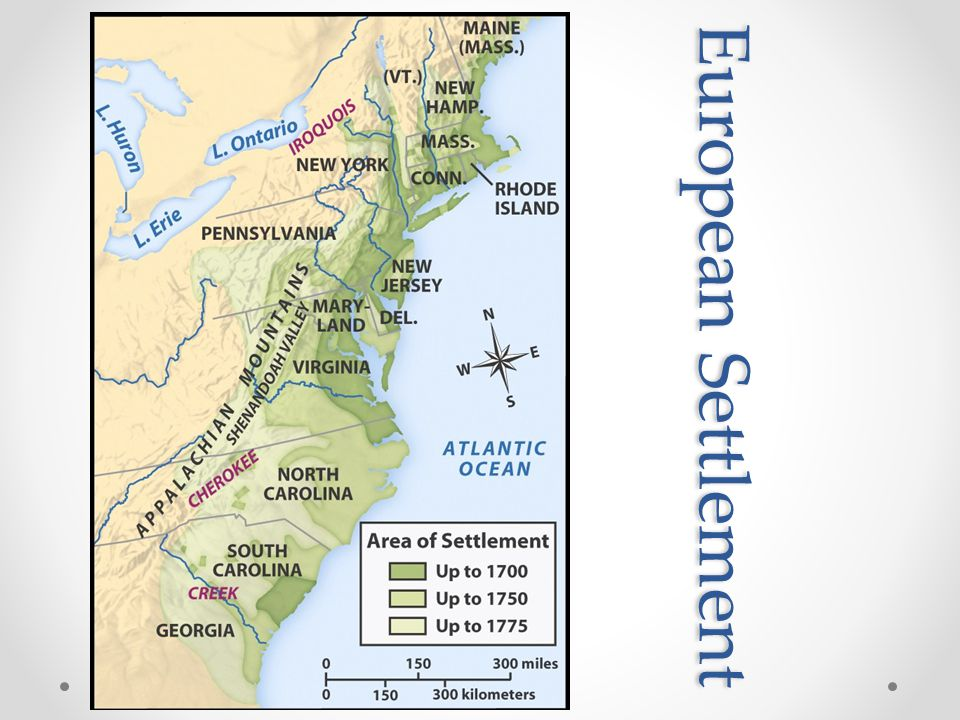 European Settlement