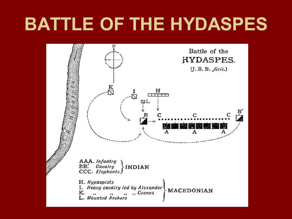 BATTLE OF THE HYDASPES