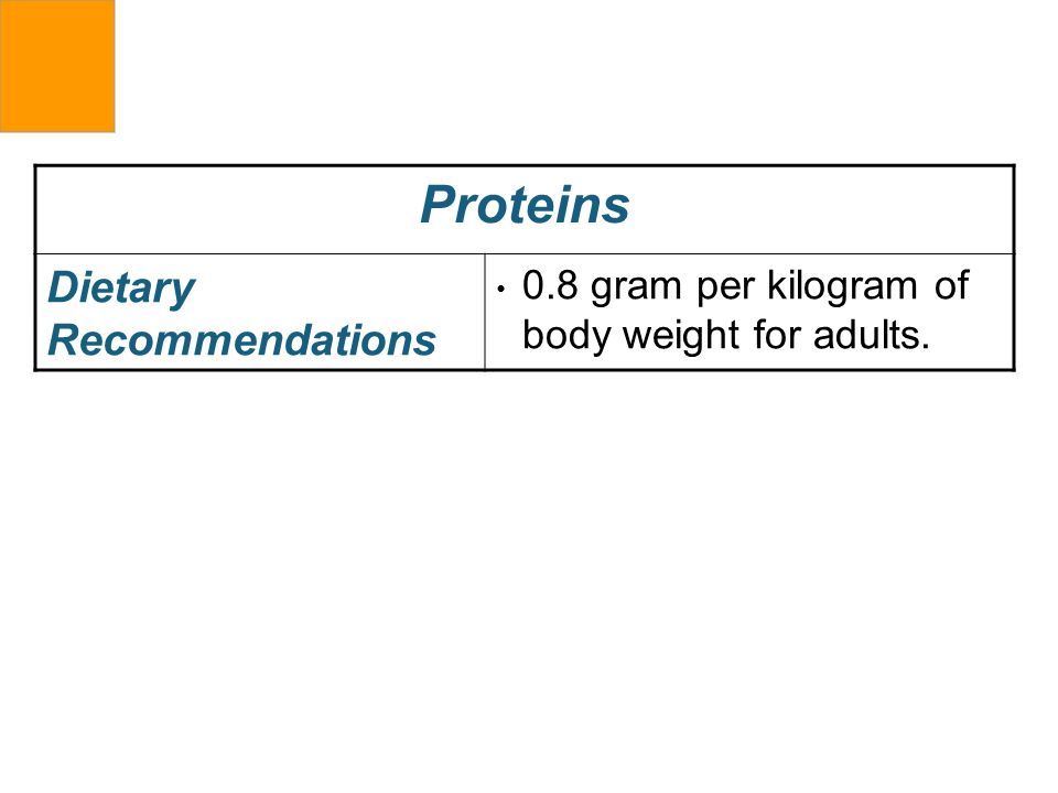 Proteins Dietary Recommendations
