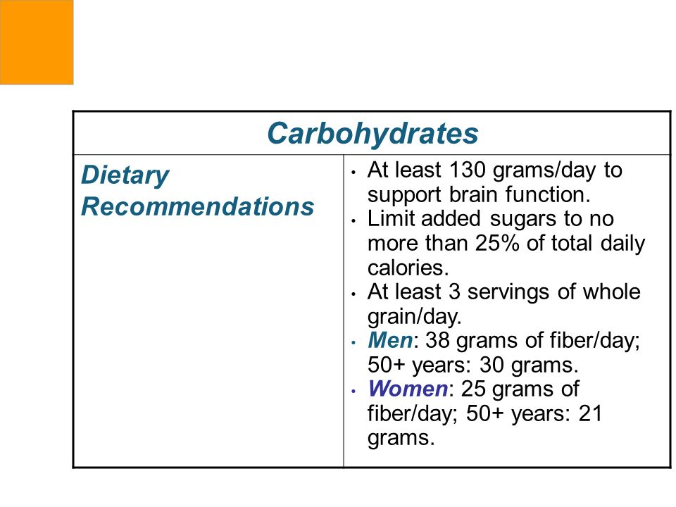 Carbohydrates Dietary Recommendations