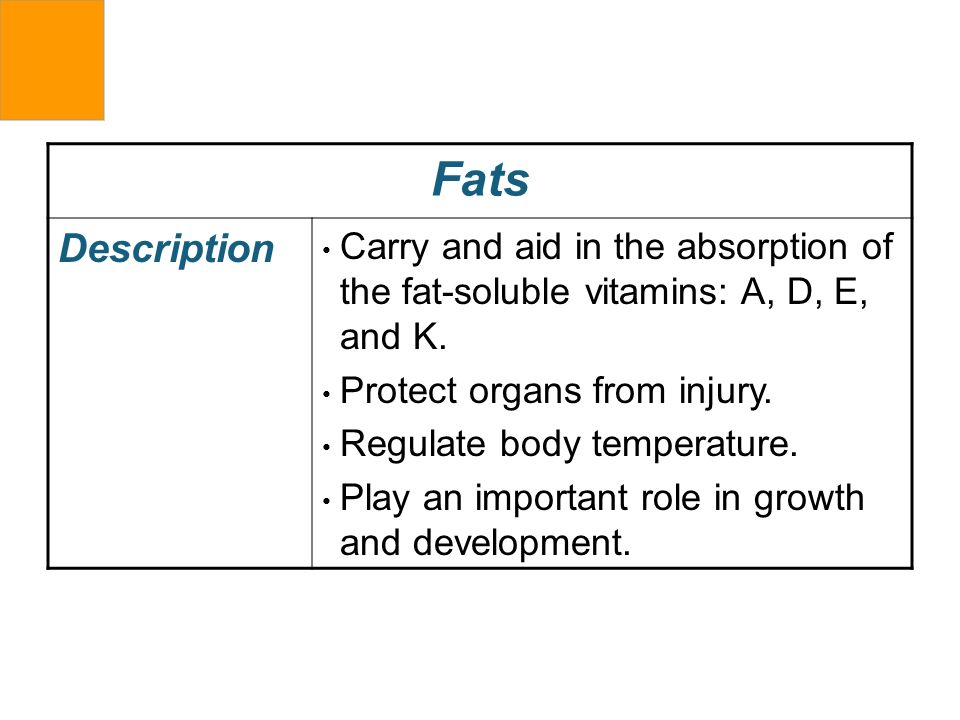 Fats Description. Carry and aid in the absorption of the fat-soluble vitamins: A, D, E, and K. Protect organs from injury.