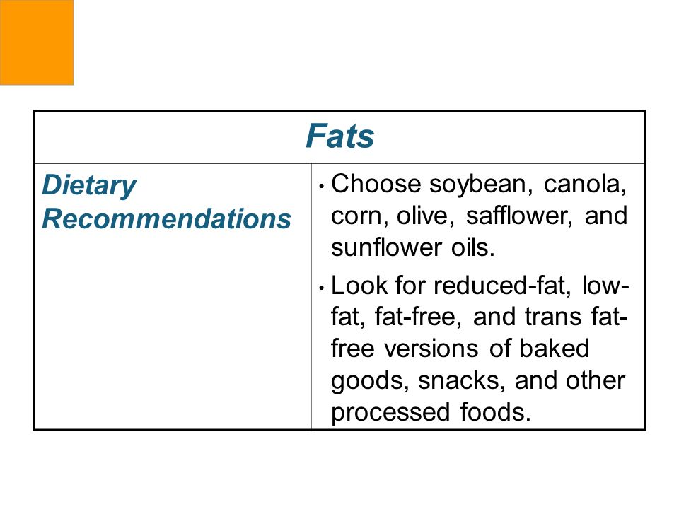 Fats Dietary Recommendations
