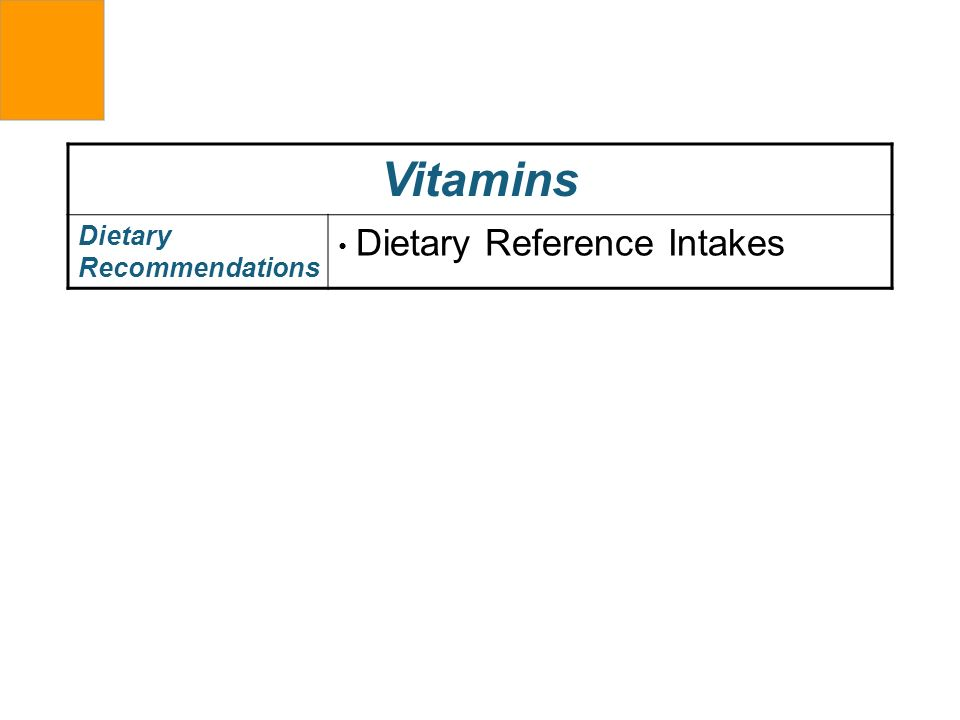 Vitamins Dietary Recommendations Dietary Reference Intakes
