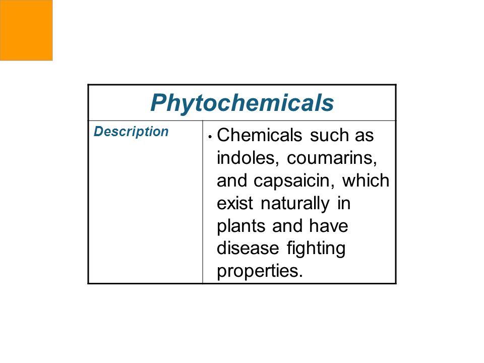 Phytochemicals Description.