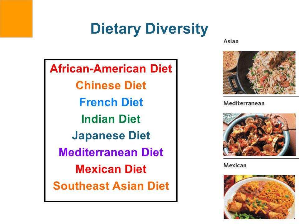 African-American Diet