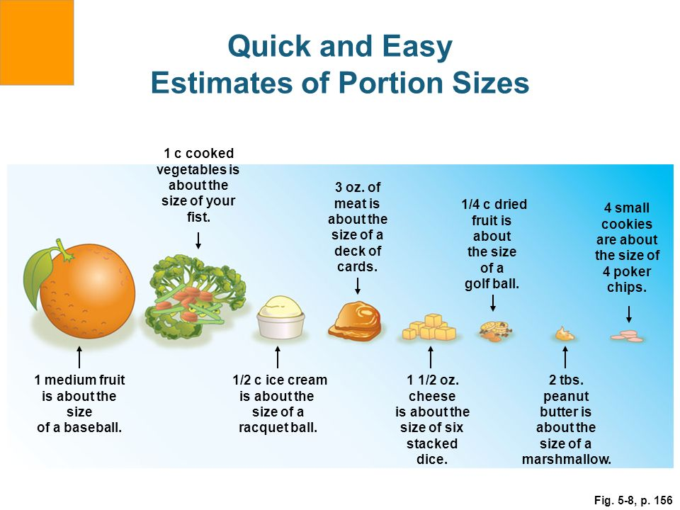 Quick and Easy Estimates of Portion Sizes