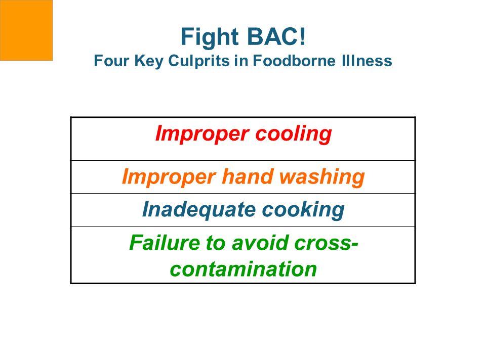 Fight BAC! Four Key Culprits in Foodborne Illness