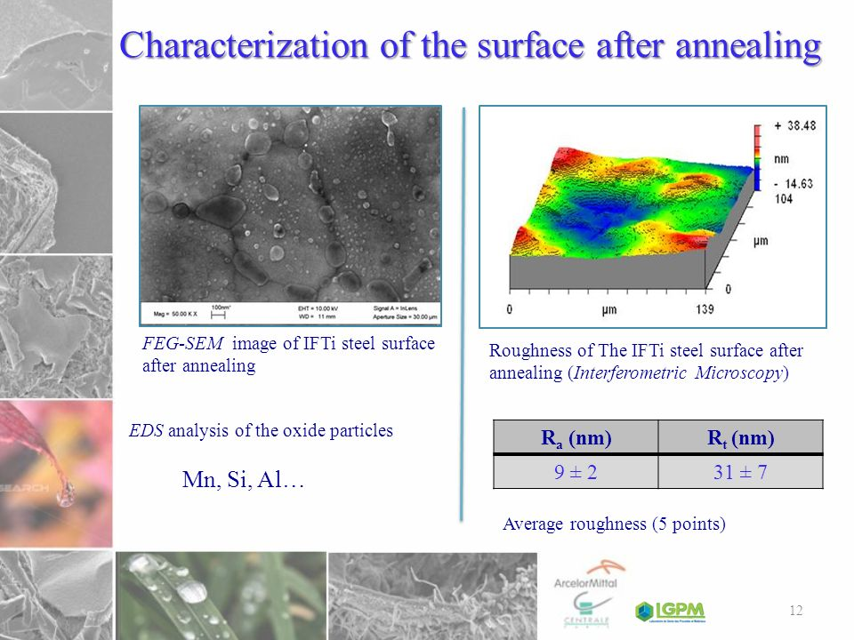 Characterization of the surface after annealing