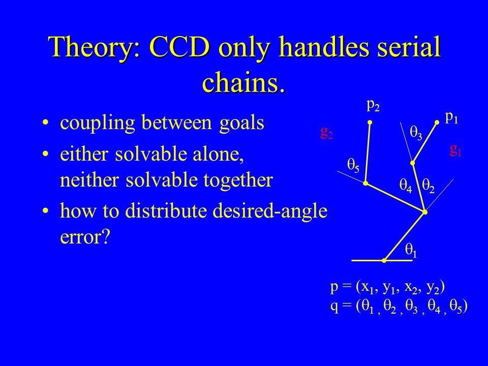 Theory: CCD only handles serial chains.