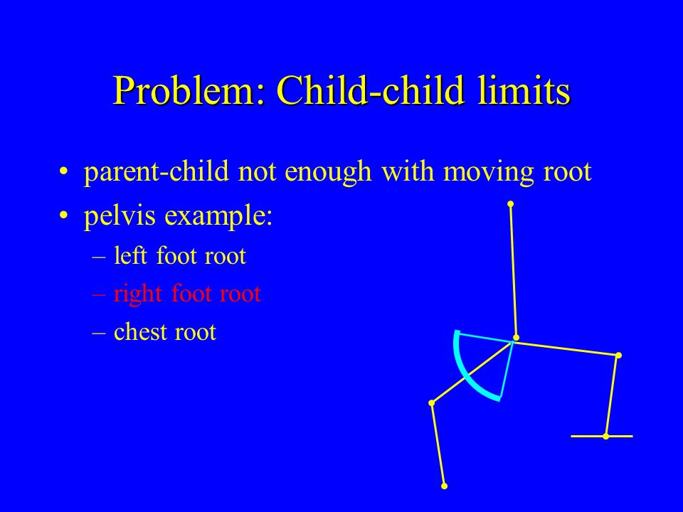 Problem: Child-child limits