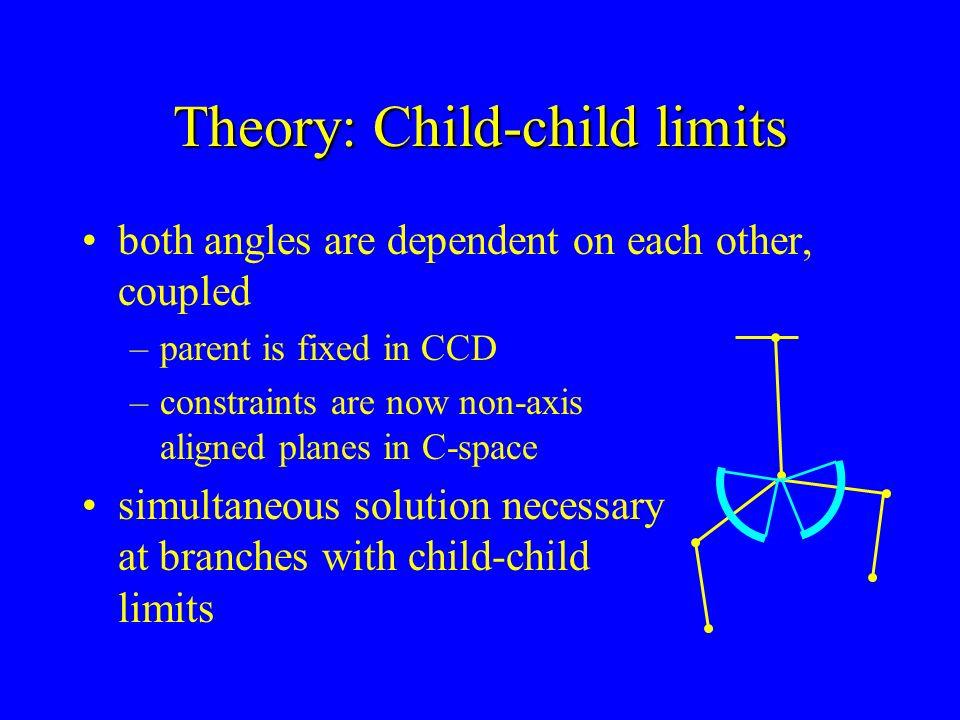Theory: Child-child limits