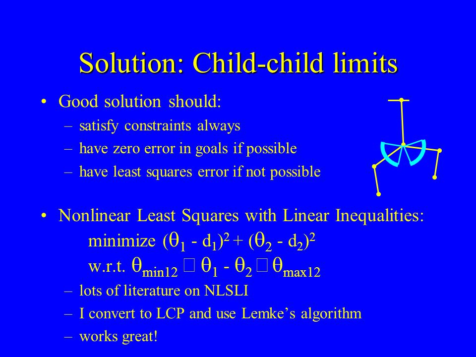 Solution: Child-child limits