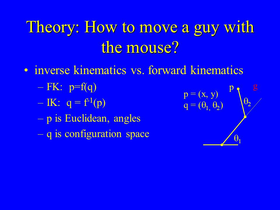 Theory: How to move a guy with the mouse