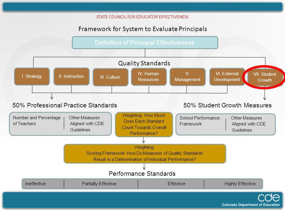 Framework for System to Evaluate Principals Courtney