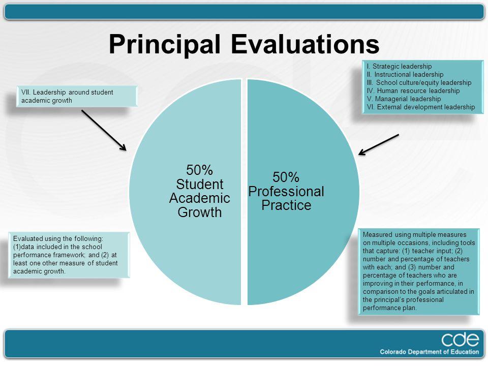 Principal Evaluations