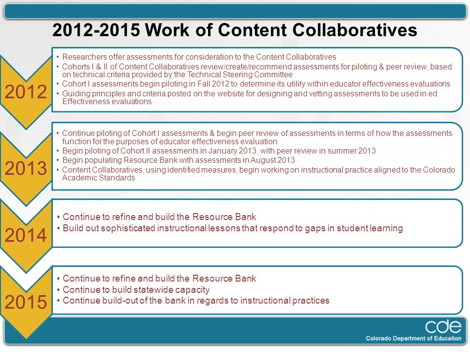 2012-2015 Work of Content Collaboratives
