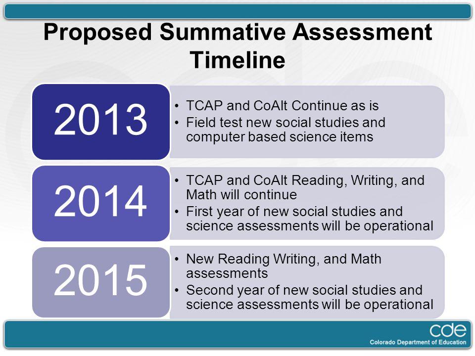 Proposed Summative Assessment Timeline
