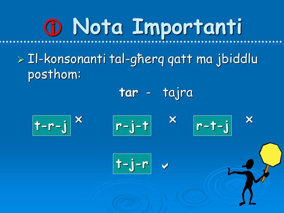  Nota Importanti Il-konsonanti tal-għerq qatt ma jbiddlu posthom: 