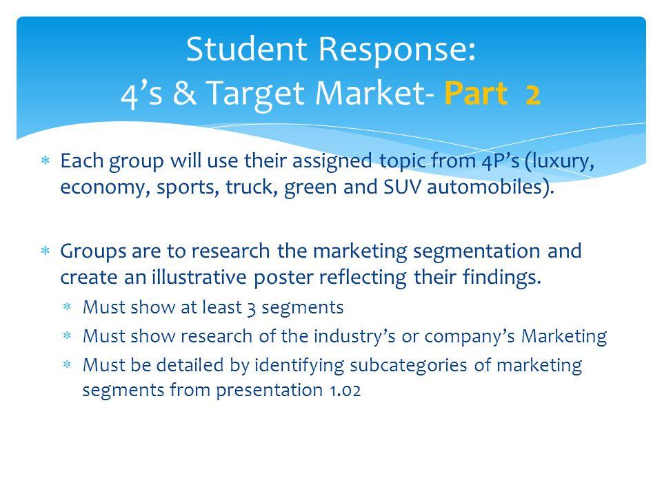 Student Response: 4's & Target Market- Part 2