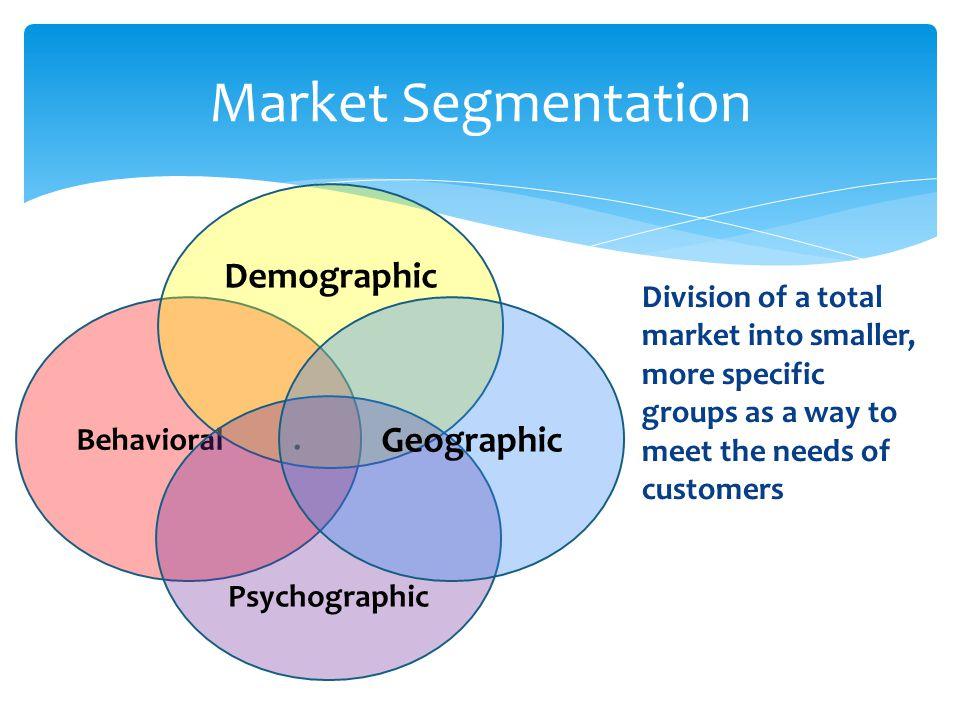 Market Segmentation Demographic Geographic