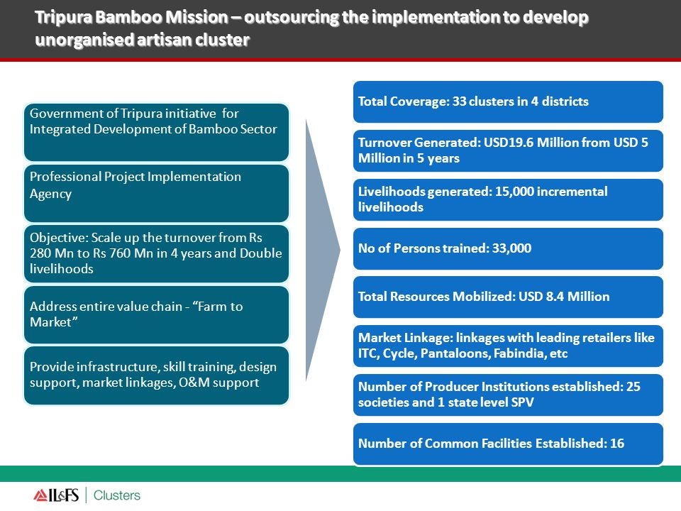 Tripura Bamboo Mission – outsourcing the implementation to develop unorganised artisan cluster