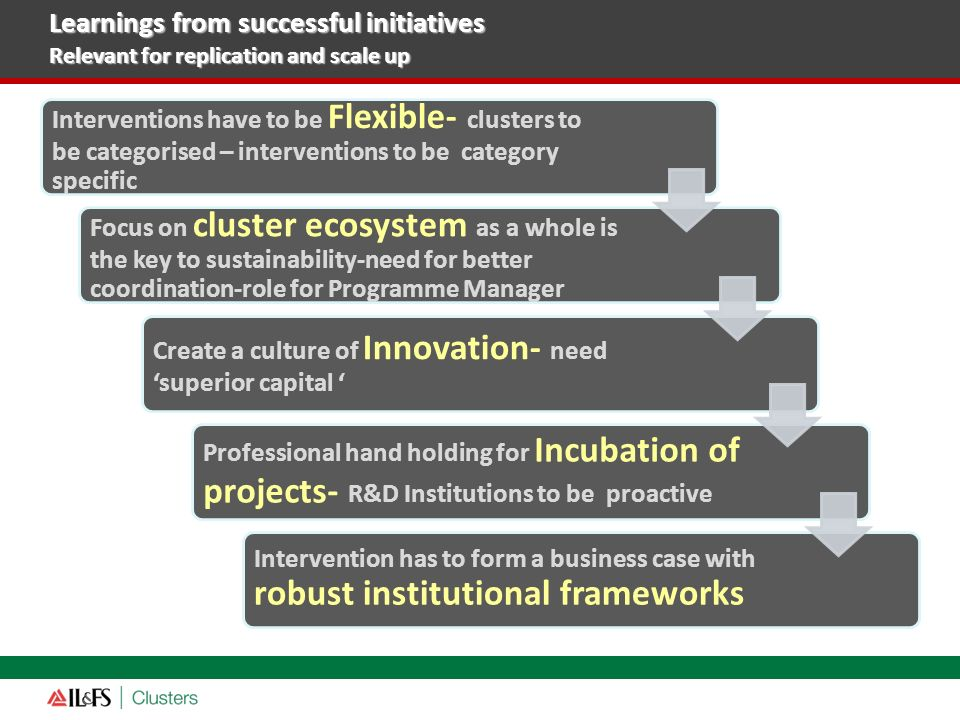 Learnings from successful initiatives Relevant for replication and scale up