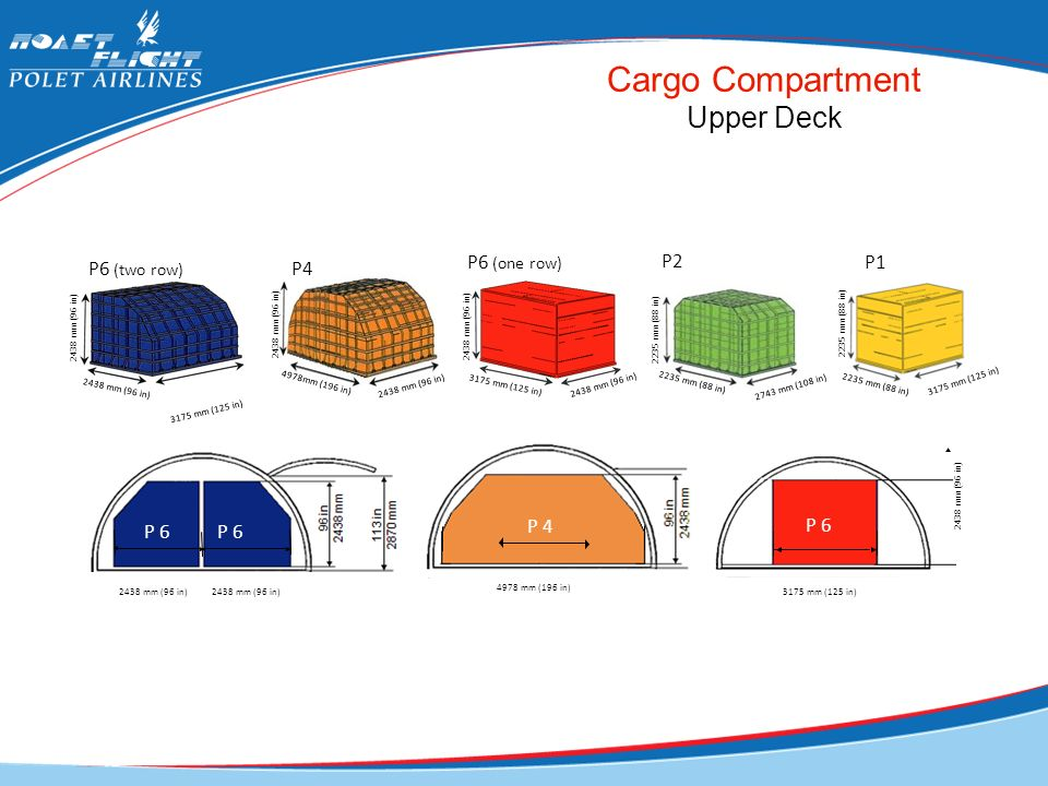 Cargo Compartment Upper Deck Р6 (one row)‏ Р2 Р6 (two row)‏ Р1 Р4 Р 4