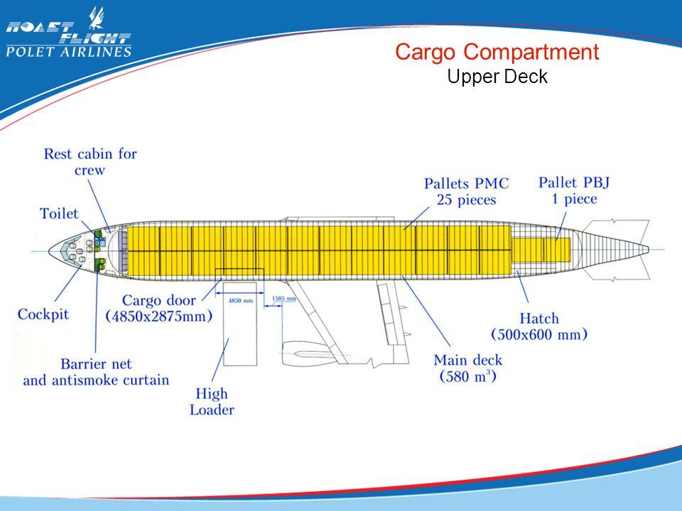 Cargo Compartment Upper Deck