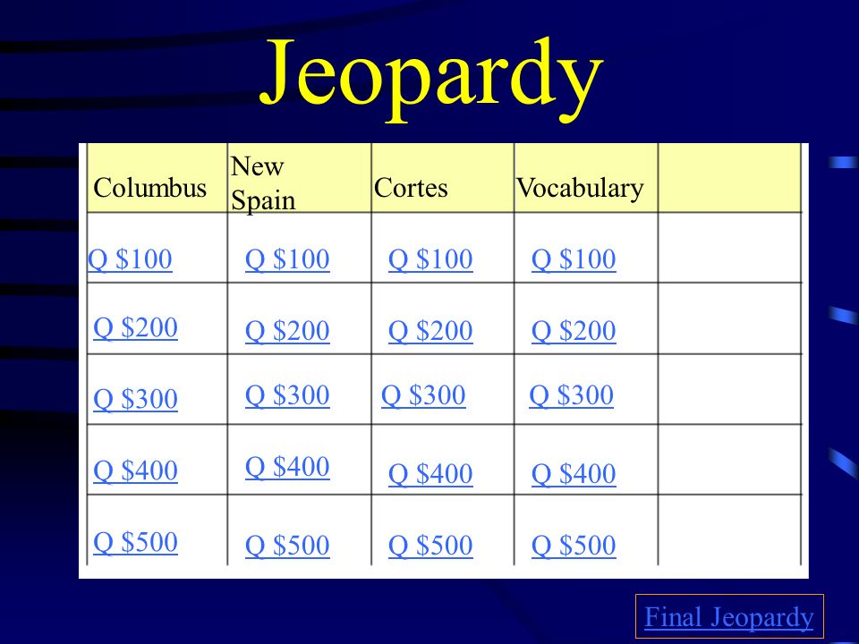 Jeopardy New Spain Columbus Cortes Vocabulary Q $100 Q $100 Q $100