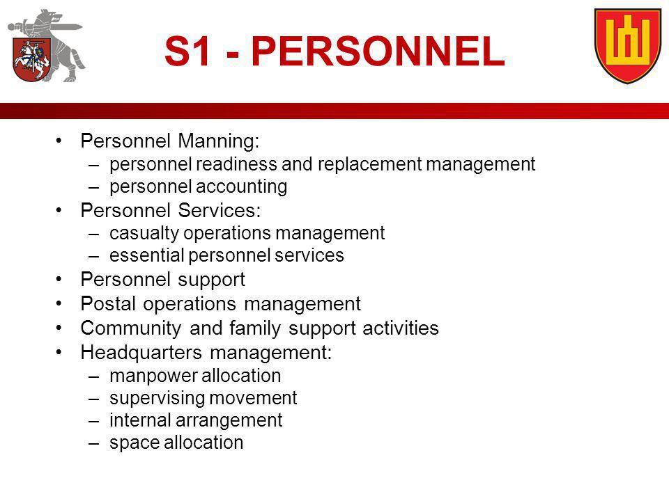 S1 - PERSONNEL Personnel Manning: Personnel Services: