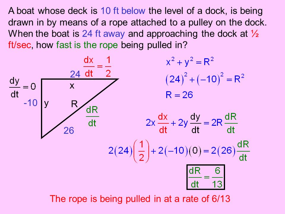 A boat whose deck is 10 ft below the level of a dock, is being drawn in by means of a rope attached to a pulley on the dock. When the boat is 24 ft away and approaching the dock at ½ ft/sec, how fast is the rope being pulled in