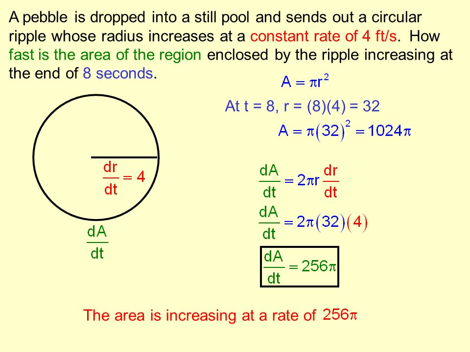 A pebble is dropped into a still pool and sends out a circular ripple whose radius increases at a constant rate of 4 ft/s. How fast is the area of the region enclosed by the ripple increasing at the end of 8 seconds.