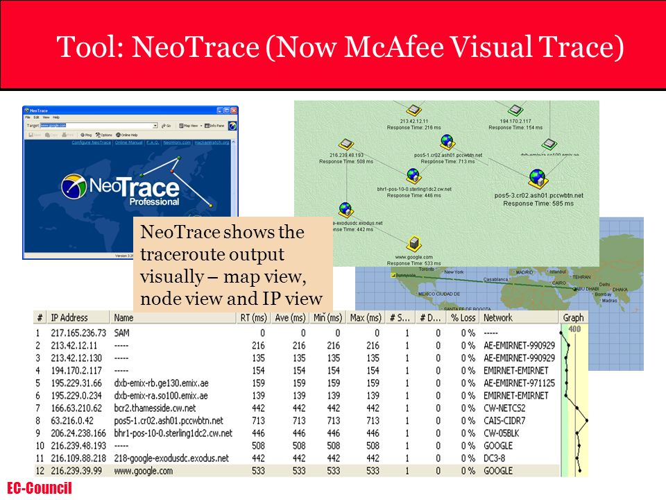Tool: NeoTrace (Now McAfee Visual Trace)