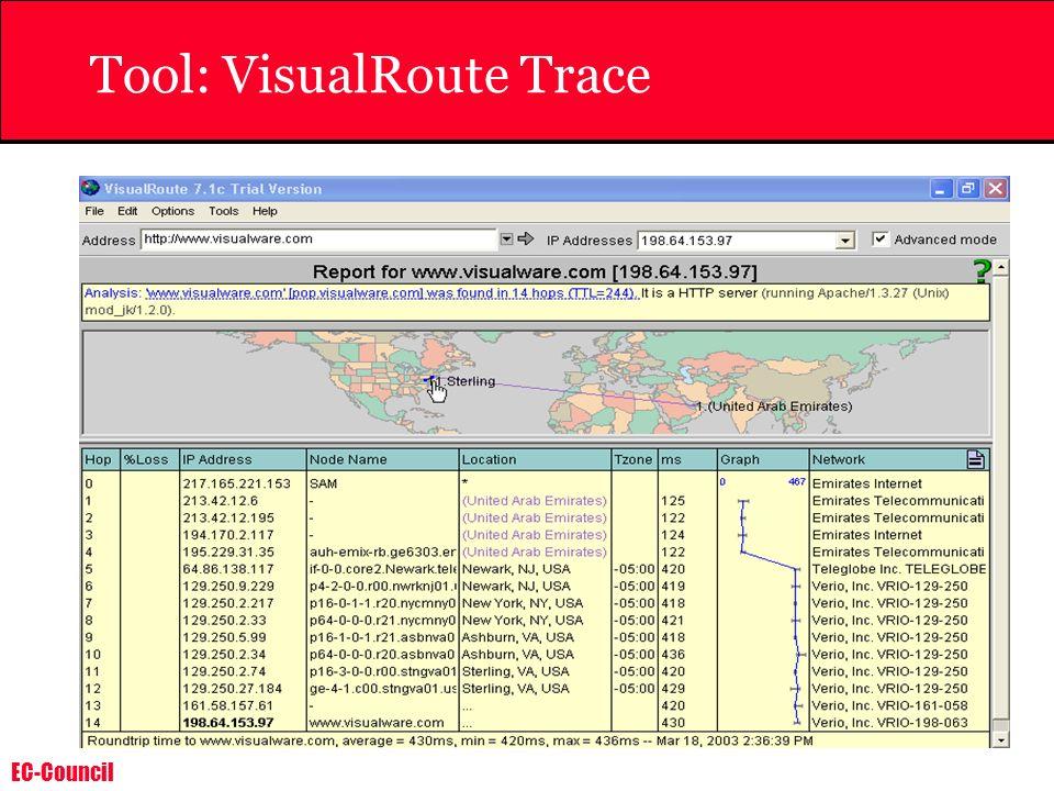 Tool: VisualRoute Trace