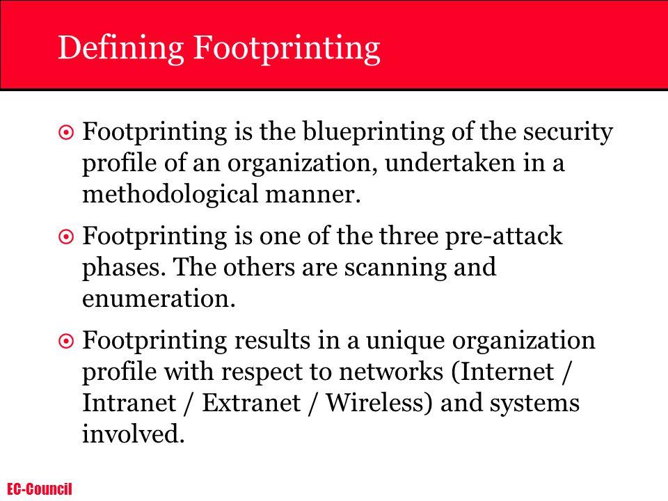 Defining Footprinting