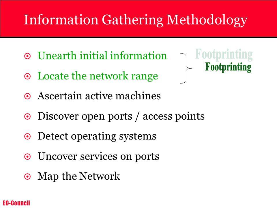 Information Gathering Methodology